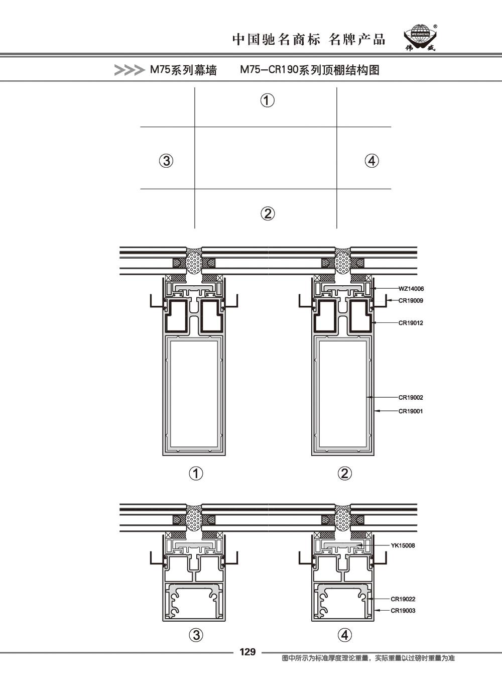 M75-CR190系列頂棚型材