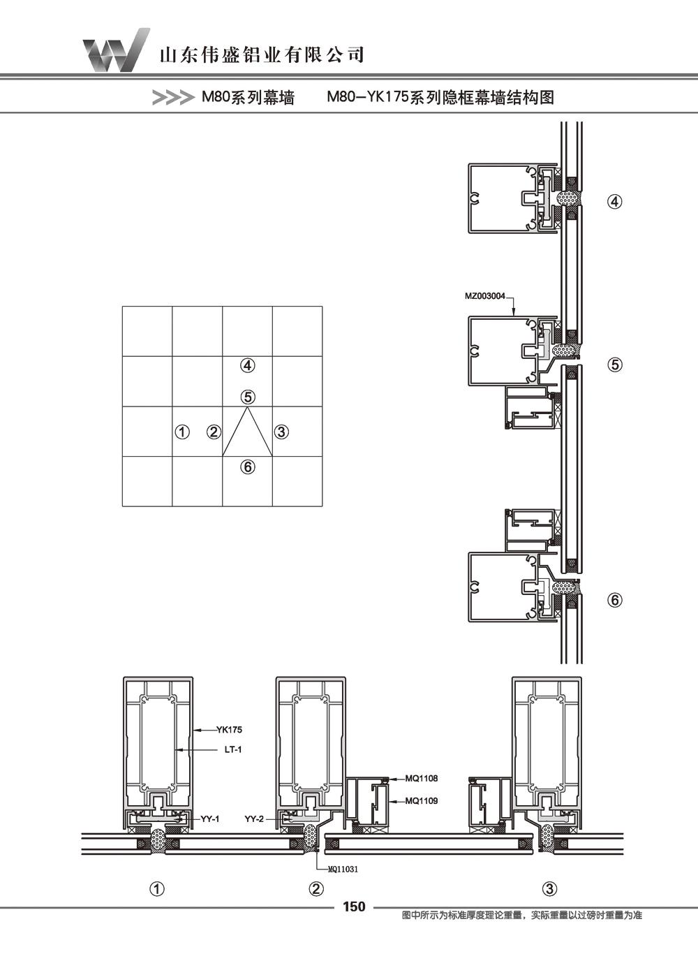 M80-YK175系列隱框、半隱框幕墻